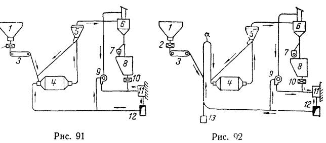 Рис. 91-92