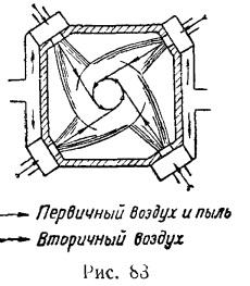 Рис. 83